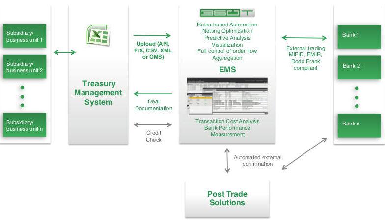 EMS_Corporates